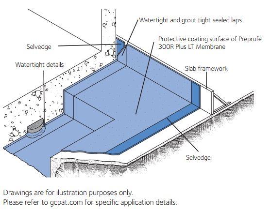 Waterproofing Detail Sheets : Preprufe pre applied waterproofing membrane gcp